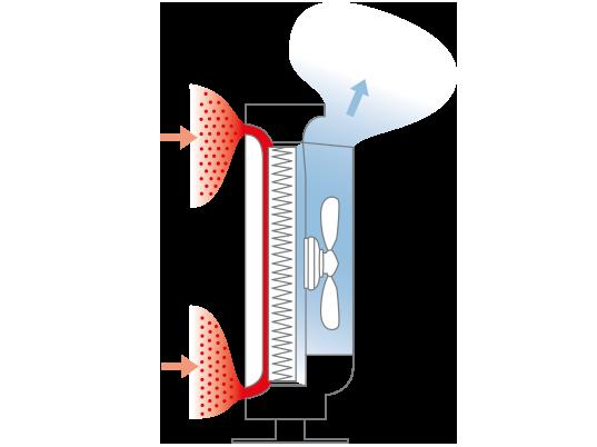 Mô phỏng cơ chế lọc không khí ô nhiễm trên máy lọc không khí Boneco P400