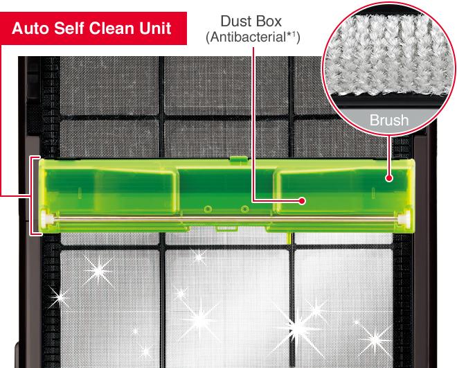 Bộ làm sạch tự đông trên máy hút bụi Hitachi EP-L110E